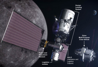 Artist's concept of the Lunar Gateway orbiting the Moon. The Orion spacecraft is about to dock on the right.